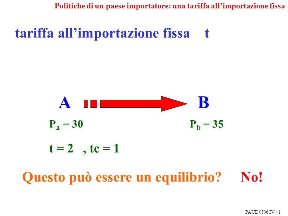 PAUE 0506 IV / 1 A B P a = 30 P b = 35 t = 2, tc = 1 Questo può essere un equilibrio? No! Politiche di un paese importatore: una tariffa allimportazio