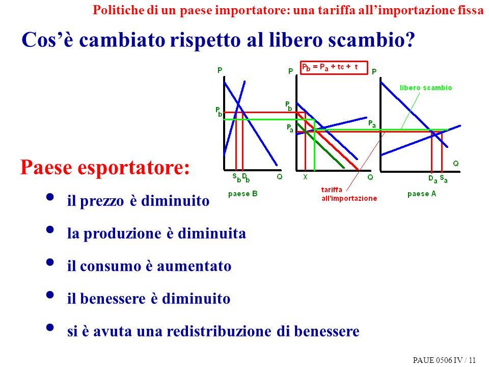 PAUE 0506 IV / 11 Cosè cambiato rispetto al libero scambio? Paese esportatore: il prezzo è diminuito la produzione è diminuita il consumo è aumentato