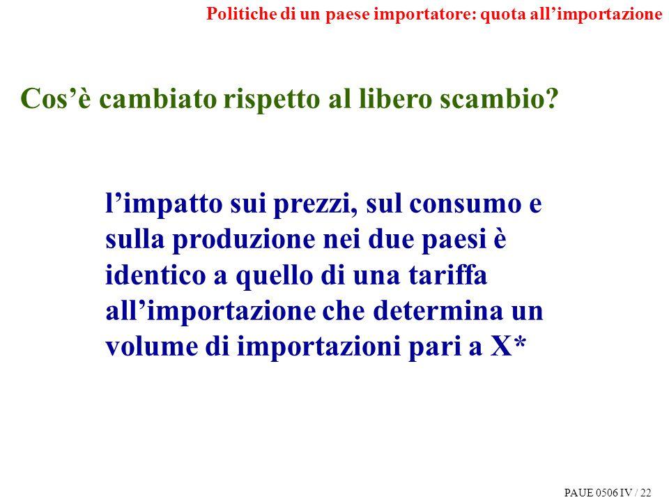 PAUE 0506 IV / 22 Politiche di un paese importatore: quota allimportazione Cosè cambiato rispetto al libero scambio? limpatto sui prezzi, sul consumo