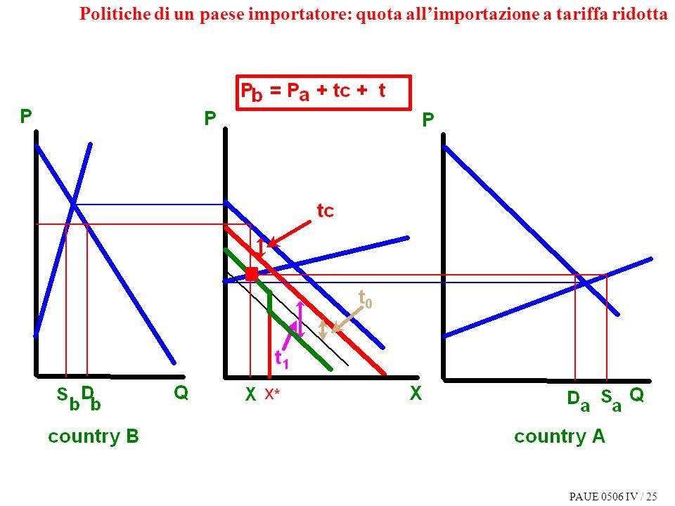 PAUE 0506 IV / 25 Politiche di un paese importatore: quota allimportazione a tariffa ridotta