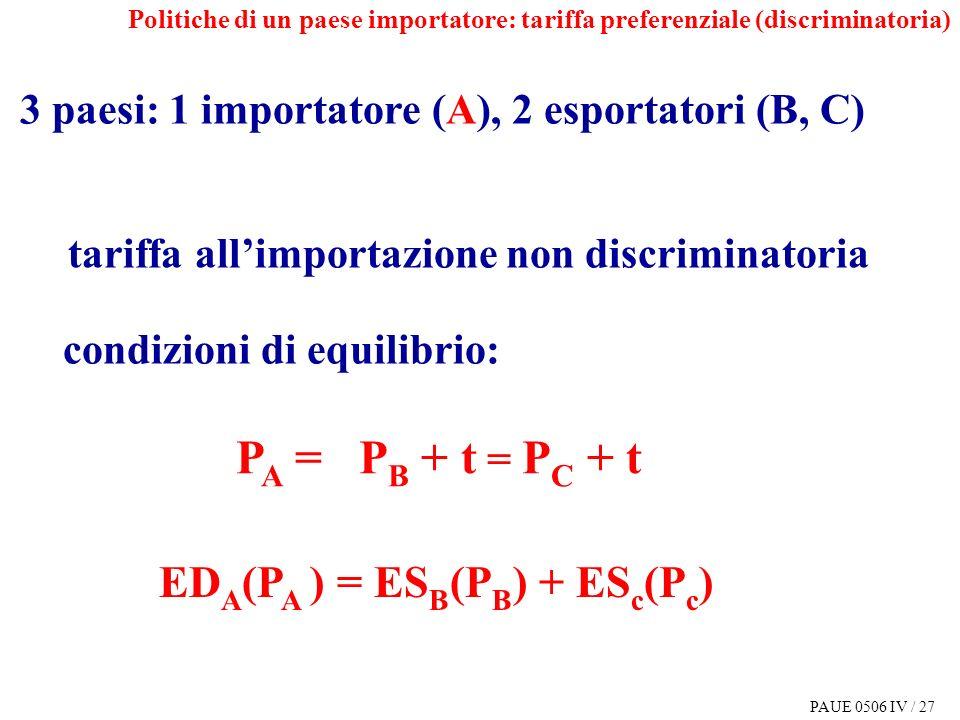 PAUE 0506 IV / 27 3 paesi: 1 importatore (A), 2 esportatori (B, C) tariffa allimportazione non discriminatoria P A = P B + t = P C + t ED A (P A ) = E