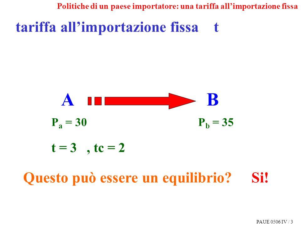 PAUE 0506 IV / 3 A B P a = 30 P b = 35 t = 3, tc = 2 Questo può essere un equilibrio? Si! Politiche di un paese importatore: una tariffa allimportazio