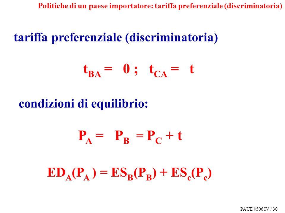 PAUE 0506 IV / 30 tariffa preferenziale (discriminatoria) t BA = 0 ; t CA = t P A = P B = P C + t ED A (P A ) = ES B (P B ) + ES c (P c ) condizioni d