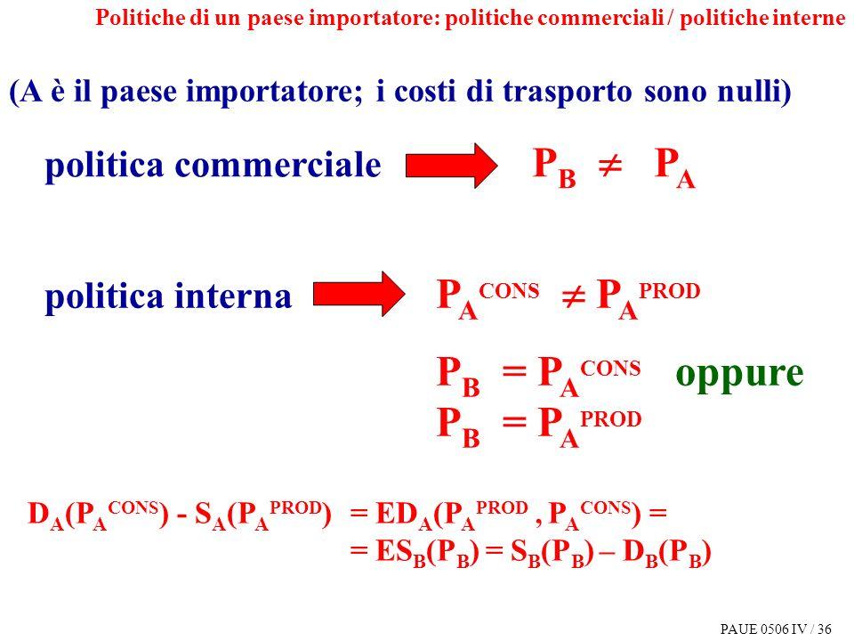 PAUE 0506 IV / 36 politica commerciale P B P A D A (P A CONS ) - S A (P A PROD ) = ED A (P A PROD, P A CONS ) = = ES B (P B ) = S B (P B ) – D B (P B