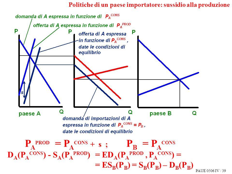 PAUE 0506 IV / 39 P A PROD = P A CONS + s ; P B = P A CONS D A (P A CONS ) - S A (P A PROD ) = ED A (P A PROD, P A CONS ) = = ES B (P B ) = S B (P B )