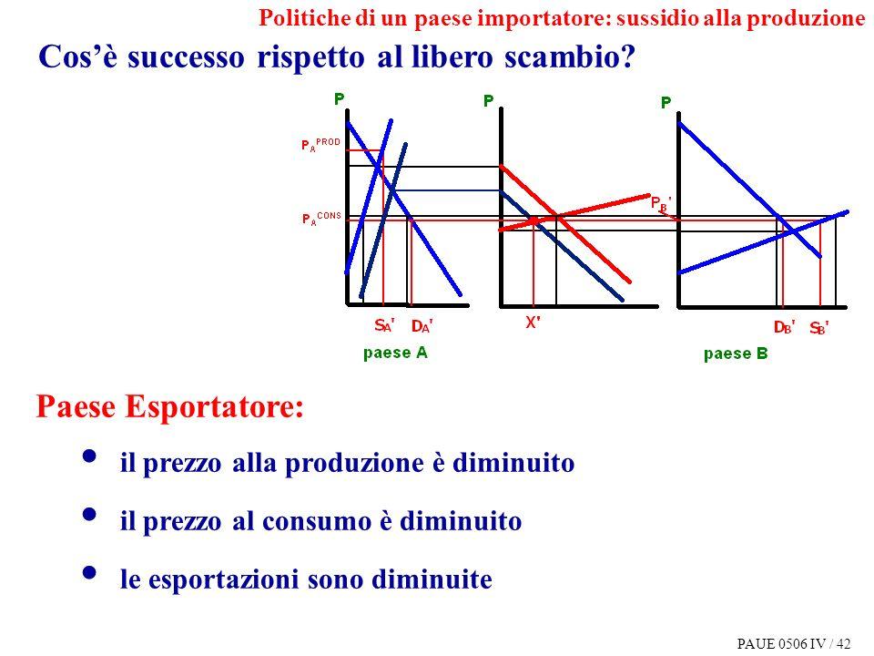PAUE 0506 IV / 42 Cosè successo rispetto al libero scambio? Paese Esportatore: il prezzo alla produzione è diminuito il prezzo al consumo è diminuito