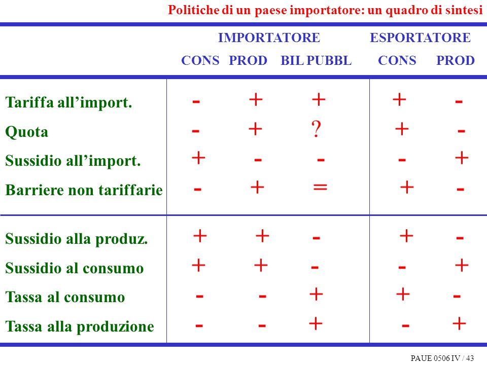 PAUE 0506 IV / 43 IMPORTATORE ESPORTATORE CONS PROD BIL PUBBL CONS PROD Tariffa allimport. - + + + - Quota - + ? + - Sussidio allimport. + - - - + Bar