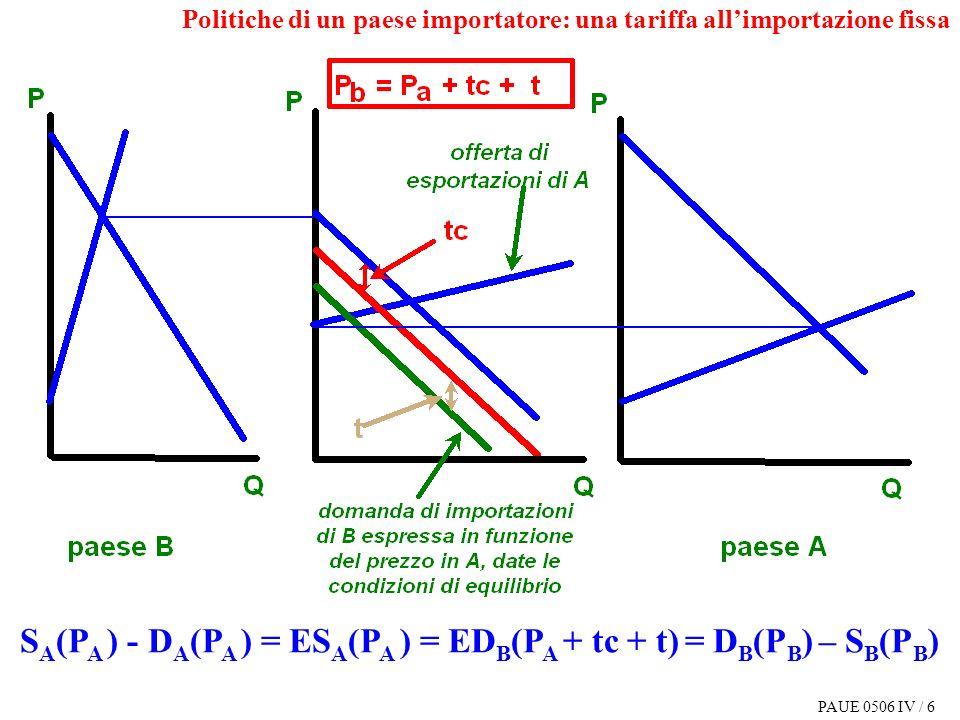 PAUE 0506 IV / 6 S A (P A ) - D A (P A ) = ES A (P A ) = ED B (P A + tc + t) = D B (P B ) – S B (P B ) Politiche di un paese importatore: una tariffa