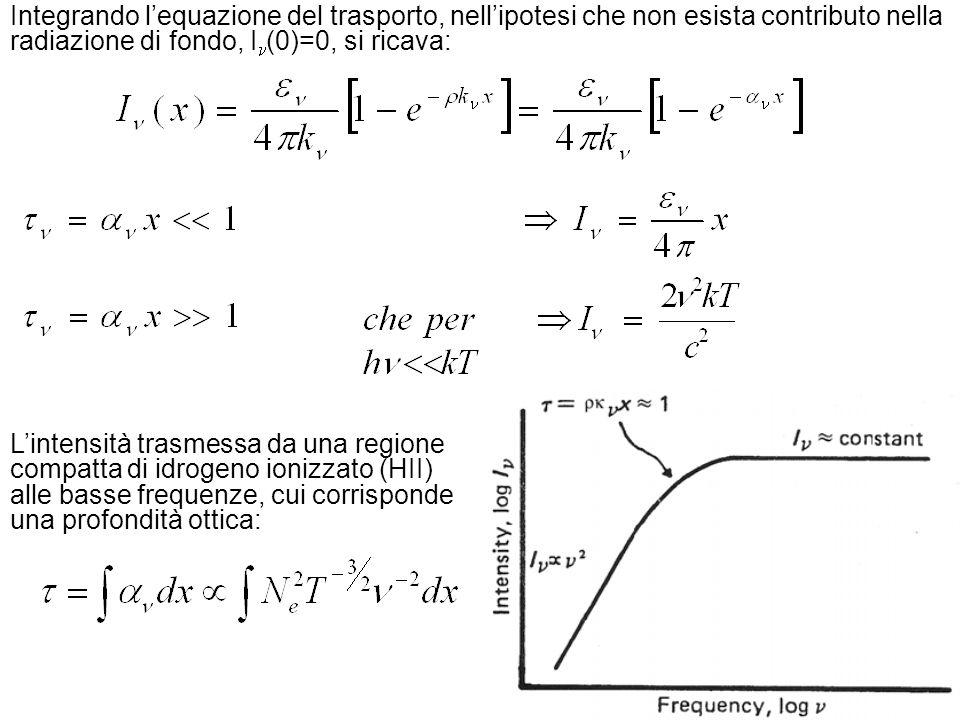 Integrando lequazione del trasporto, nellipotesi che non esista contributo nella radiazione di fondo, I (0)=0, si ricava: Lintensità trasmessa da una