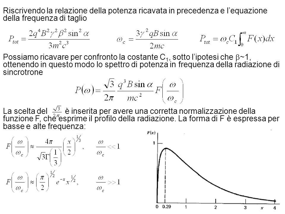 Riscrivendo la relazione della potenza ricavata in precedenza e lequazione della frequenza di taglio Possiamo ricavare per confronto la costante C 1,