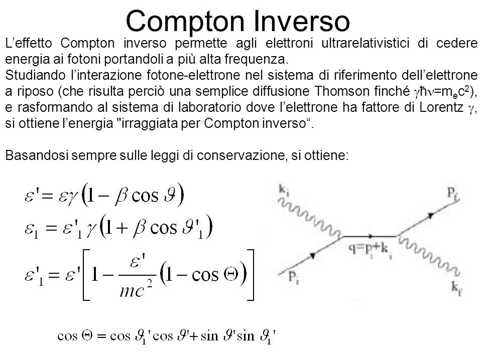 Leffetto Compton inverso permette agli elettroni ultrarelativistici di cedere energia ai fotoni portandoli a più alta frequenza. Studiando linterazion