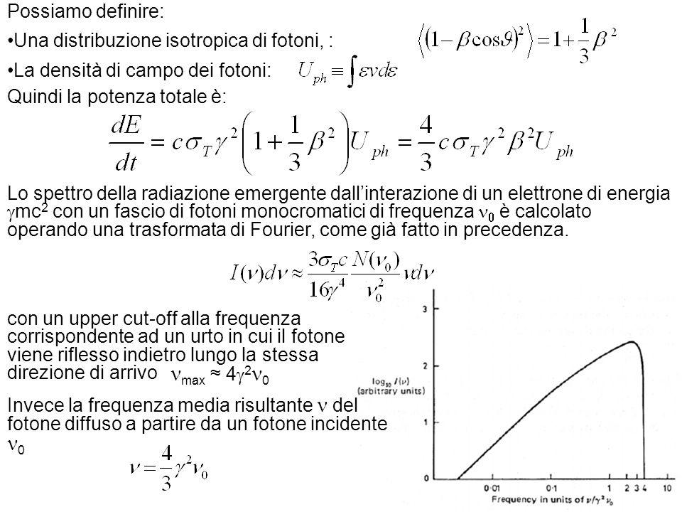 Possiamo definire: Una distribuzione isotropica di fotoni, : La densità di campo dei fotoni: Quindi la potenza totale è: Lo spettro della radiazione e