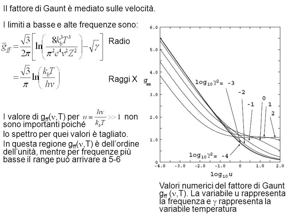 Il fattore di Gaunt è mediato sulle velocità. Radio Raggi X Valori numerici del fattore di Gaunt g ff (,T). La variabile u rappresenta la frequenza e