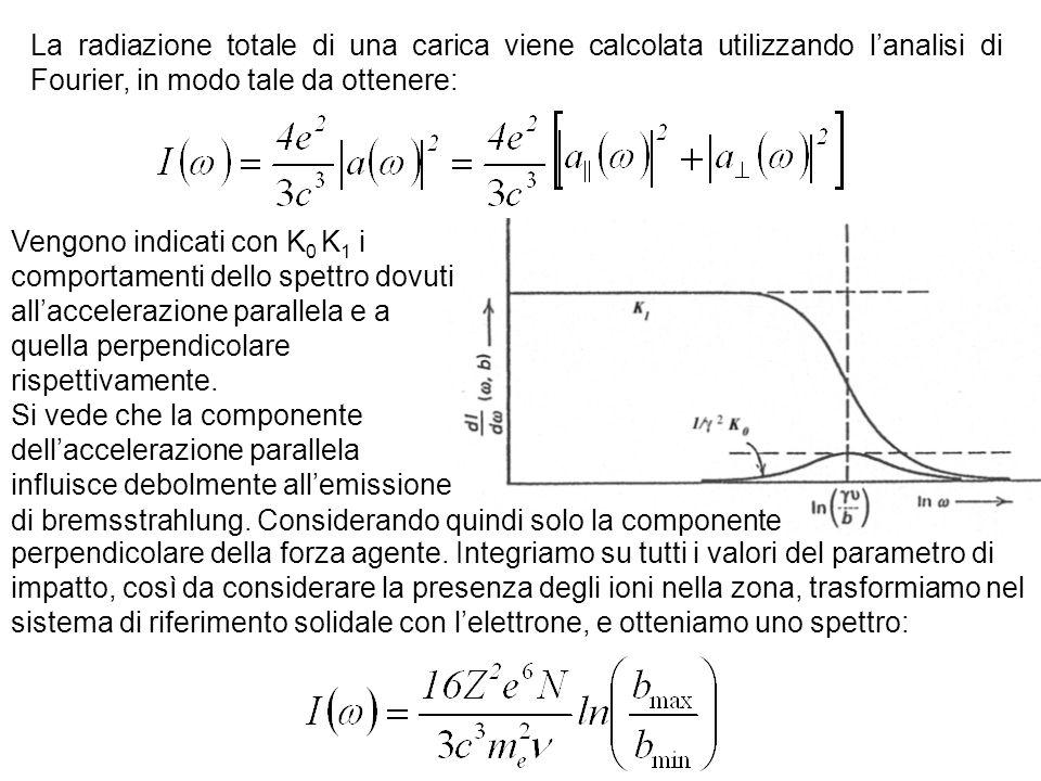 La radiazione totale di una carica viene calcolata utilizzando lanalisi di Fourier, in modo tale da ottenere: Vengono indicati con K 0 K 1 i comportam
