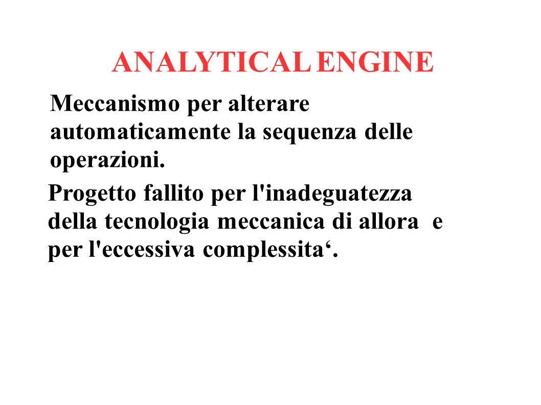 ANALYTICAL ENGINE Meccanismo per alterare automaticamente la sequenza delle operazioni. Progetto fallito per l'inadeguatezza della tecnologia meccanic