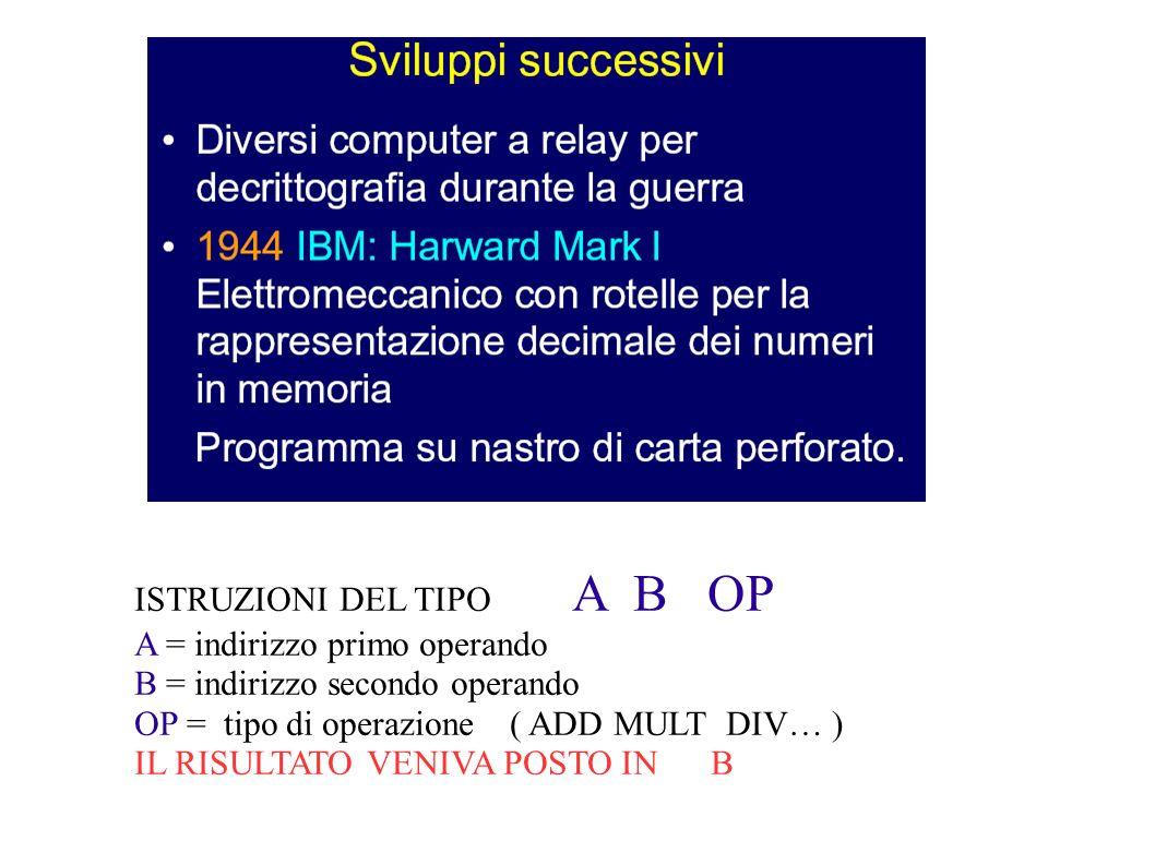 ISTRUZIONI DEL TIPO A B OP A = indirizzo primo operando B = indirizzo secondo operando OP = tipo di operazione ( ADD MULT DIV… ) IL RISULTATO VENIVA P