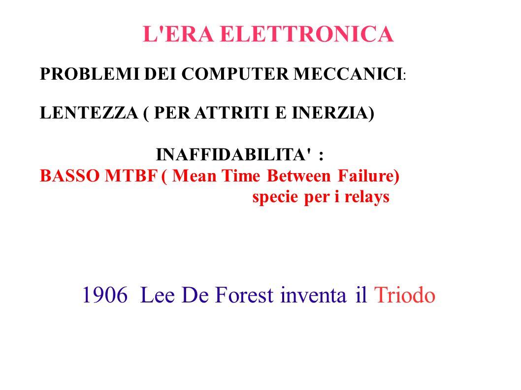 L'ERA ELETTRONICA PROBLEMI DEI COMPUTER MECCANICI : LENTEZZA ( PER ATTRITI E INERZIA) INAFFIDABILITA' : BASSO MTBF ( Mean Time Between Failure) specie