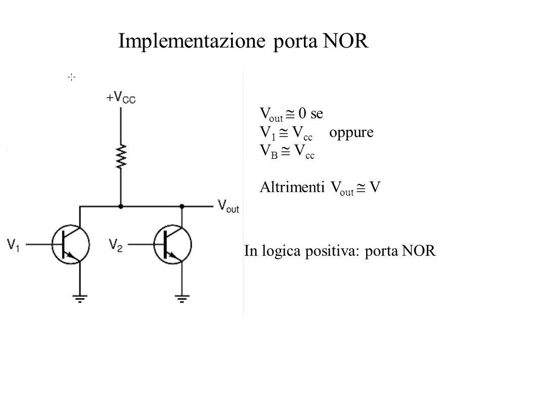 V out 0 se V 1 V cc oppure V B V cc Altrimenti V out V In logica positiva: porta NOR Implementazione porta NOR