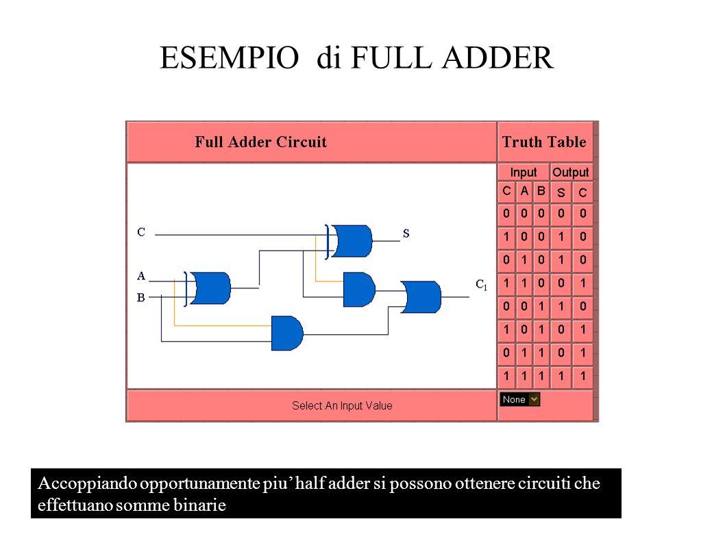 ESEMPIO di FULL ADDER Accoppiando opportunamente piu half adder si possono ottenere circuiti che effettuano somme binarie