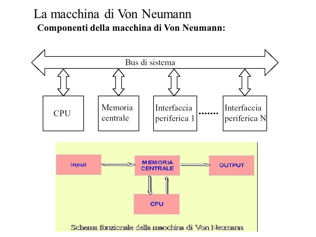 La macchina di Von Neumann Componenti della macchina di Von Neumann: