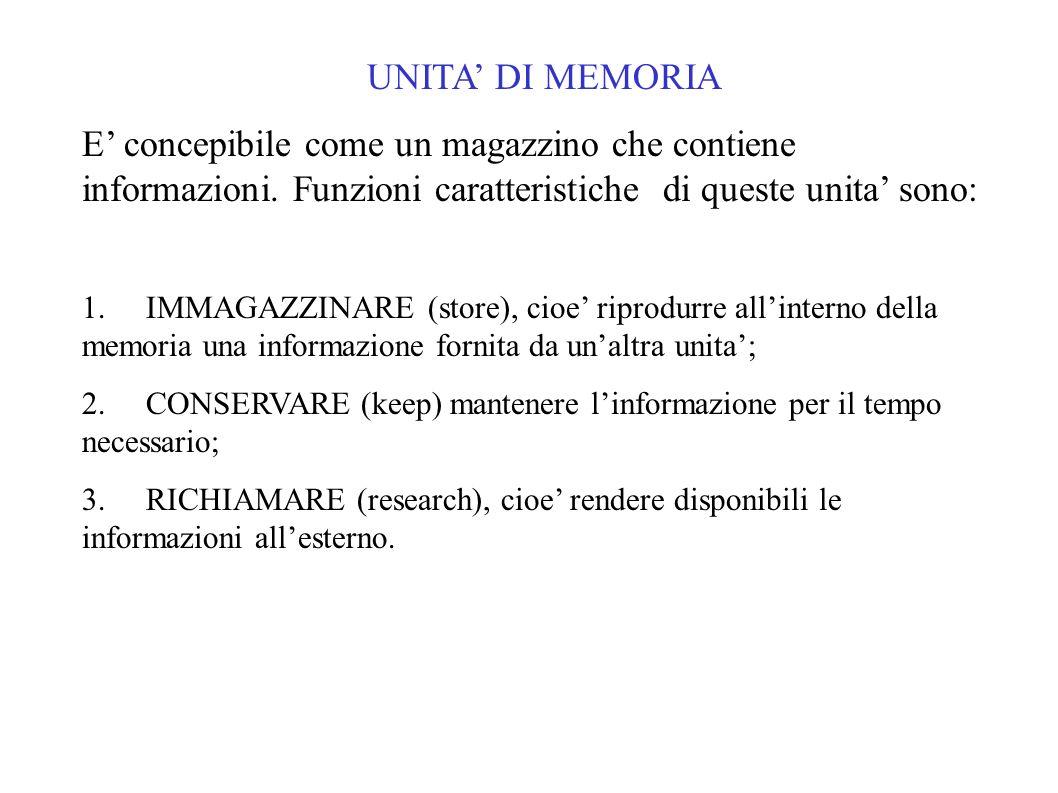 UNITA DI MEMORIA E concepibile come un magazzino che contiene informazioni. Funzioni caratteristiche di queste unita sono: 1. IMMAGAZZINARE (store), c