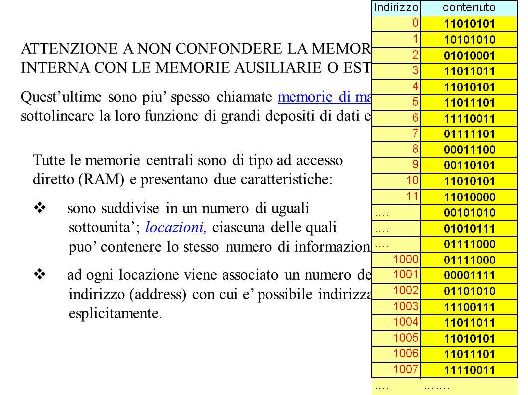 ATTENZIONE A NON CONFONDERE LA MEMORIA CENTRALE o INTERNA CON LE MEMORIE AUSILIARIE O ESTERNE. Questultime sono piu spesso chiamate memorie di massa p
