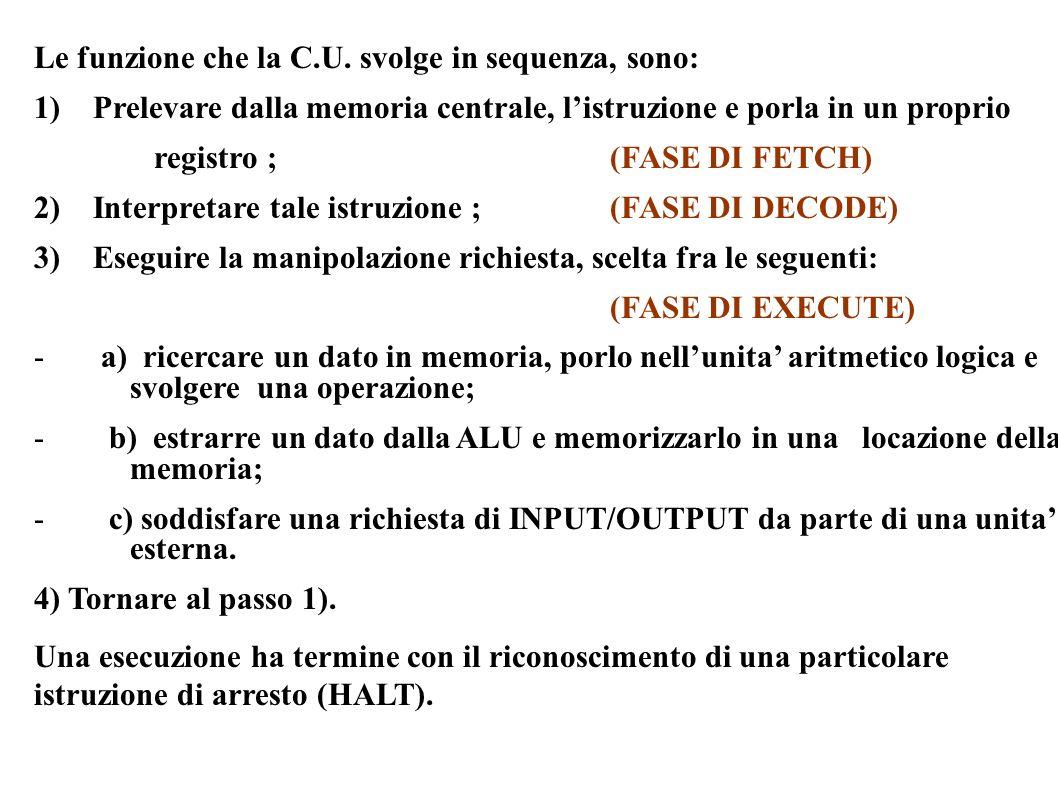 Le funzione che la C.U. svolge in sequenza, sono: 1) Prelevare dalla memoria centrale, listruzione e porla in un proprio registro ; (FASE DI FETCH) 2)
