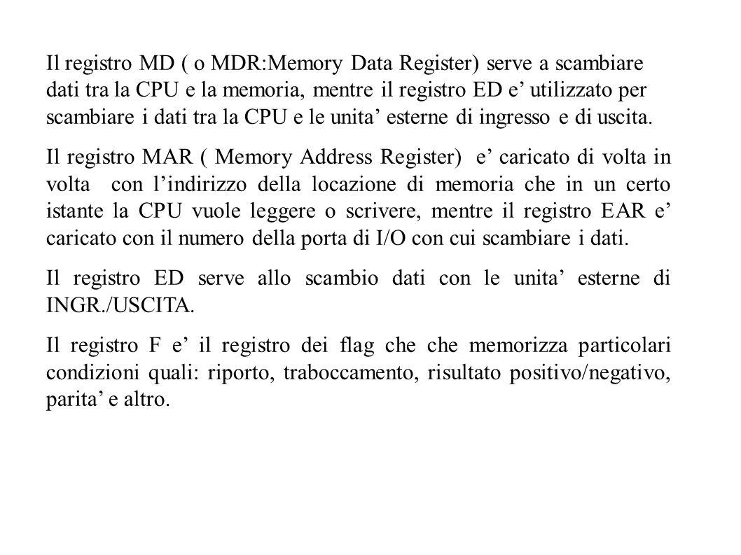 Il registro MD ( o MDR:Memory Data Register) serve a scambiare dati tra la CPU e la memoria, mentre il registro ED e utilizzato per scambiare i dati t