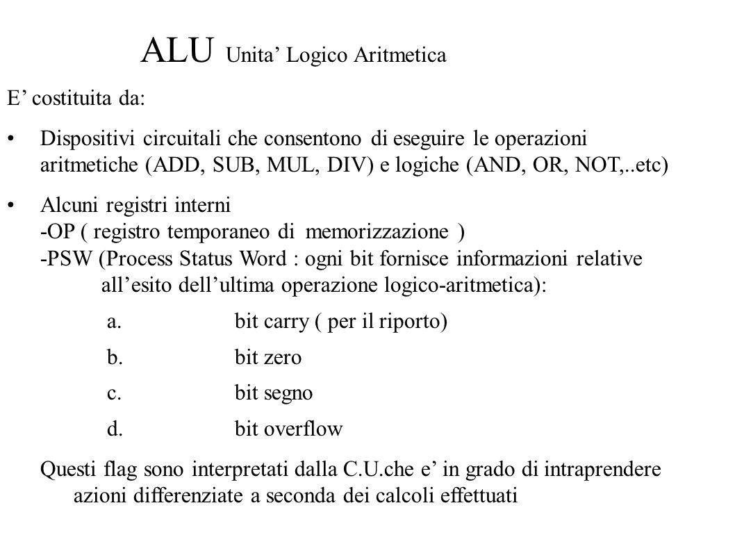 ALU Unita Logico Aritmetica E costituita da: Dispositivi circuitali che consentono di eseguire le operazioni aritmetiche (ADD, SUB, MUL, DIV) e logich