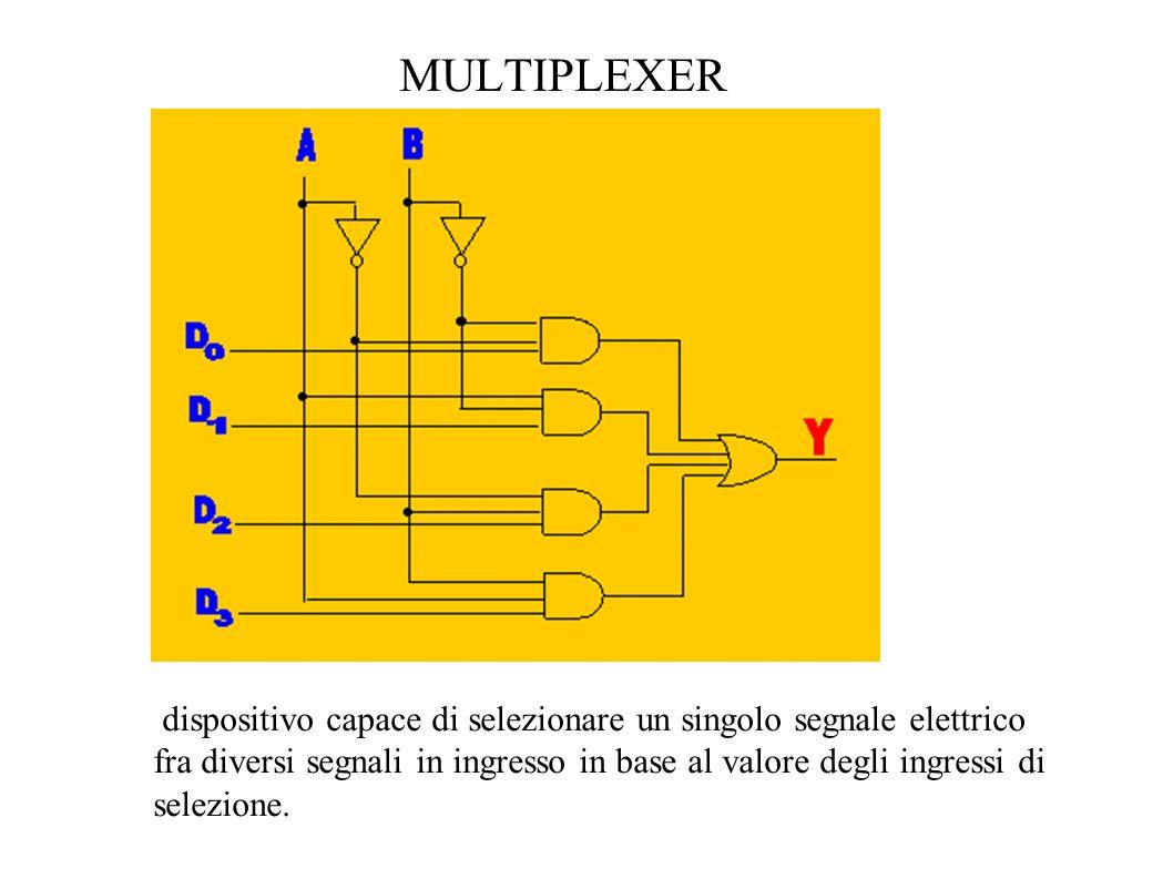 MULTIPLEXER dispositivo capace di selezionare un singolo segnale elettrico fra diversi segnali in ingresso in base al valore degli ingressi di selezio