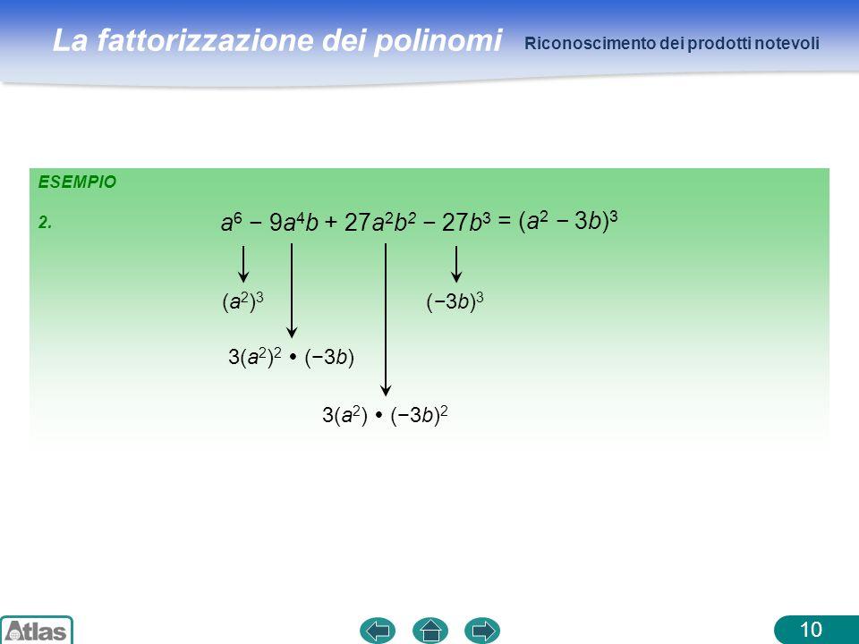 La fattorizzazione dei polinomi ESEMPIO 2. Riconoscimento dei prodotti notevoli 10 a 6 9a 4 b + 27a 2 b 2 27b 3 (a2)3(a2)3 3(a 2 ) 2 (3b) 3(a 2 ) (3b)
