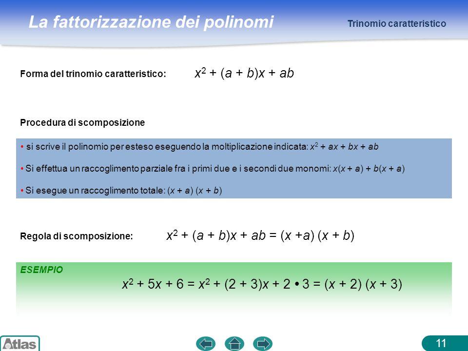 La fattorizzazione dei polinomi ESEMPIO Trinomio caratteristico 11 Forma del trinomio caratteristico: x 2 + (a + b)x + ab Procedura di scomposizione s