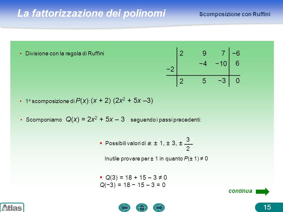La fattorizzazione dei polinomi Scomposizione con Ruffini 15 Divisione con la regola di Ruffini 692 2 2 4 3 6 0 7 10 5 1 a scomposizione di P(x) : (x