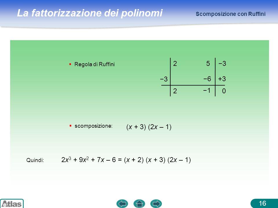 La fattorizzazione dei polinomi Scomposizione con Ruffini 16 Regola di Ruffini scomposizione: (x + 3) (2x – 1) Quindi: 2x 3 + 9x 2 + 7x – 6 = (x + 2)