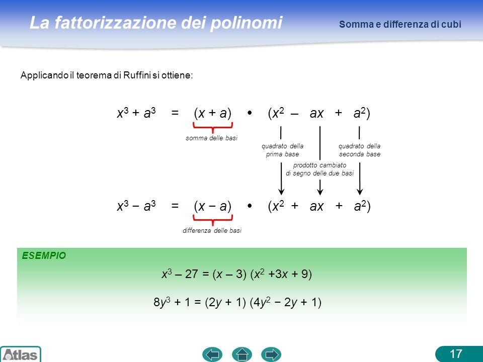La fattorizzazione dei polinomi Somma e differenza di cubi 17 Applicando il teorema di Ruffini si ottiene: ESEMPIO 8y 3 + 1 = (2y + 1) (4y 2 2y + 1) x