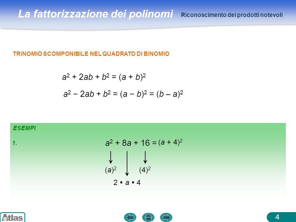 La fattorizzazione dei polinomi ESEMPI Riconoscimento dei prodotti notevoli 4 TRINOMIO SCOMPONIBILE NEL QUADRATO DI BINOMIO a 2 + 2ab + b 2 = (a + b)
