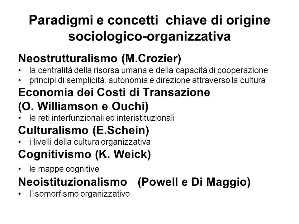 Paradigmi e concetti chiave di origine sociologico-organizzativa Neostrutturalismo (M.Crozier) la centralità della risorsa umana e della capacità di cooperazione principi di semplicità, autonomia e direzione attraverso la cultura Economia dei Costi di Transazione (O.