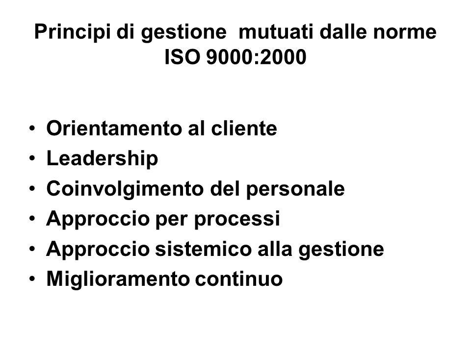 Principi di gestione mutuati dalle norme ISO 9000:2000 Orientamento al cliente Leadership Coinvolgimento del personale Approccio per processi Approccio sistemico alla gestione Miglioramento continuo