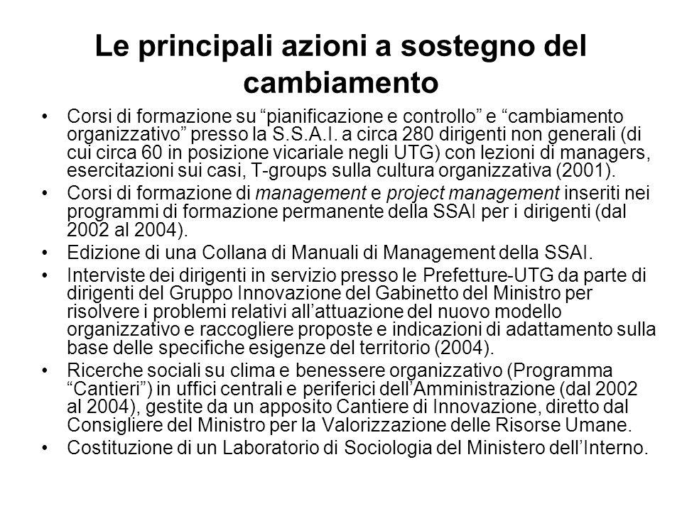 Le principali azioni a sostegno del cambiamento Corsi di formazione su pianificazione e controllo e cambiamento organizzativo presso la S.S.A.I.