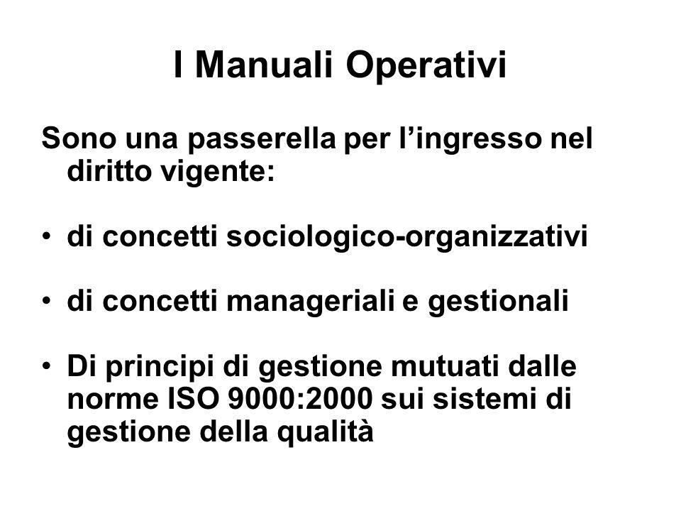 I Manuali Operativi Sono una passerella per lingresso nel diritto vigente: di concetti sociologico-organizzativi di concetti manageriali e gestionali Di principi di gestione mutuati dalle norme ISO 9000:2000 sui sistemi di gestione della qualità