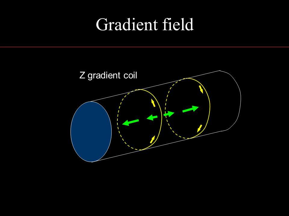 Gradient field Z gradient coil