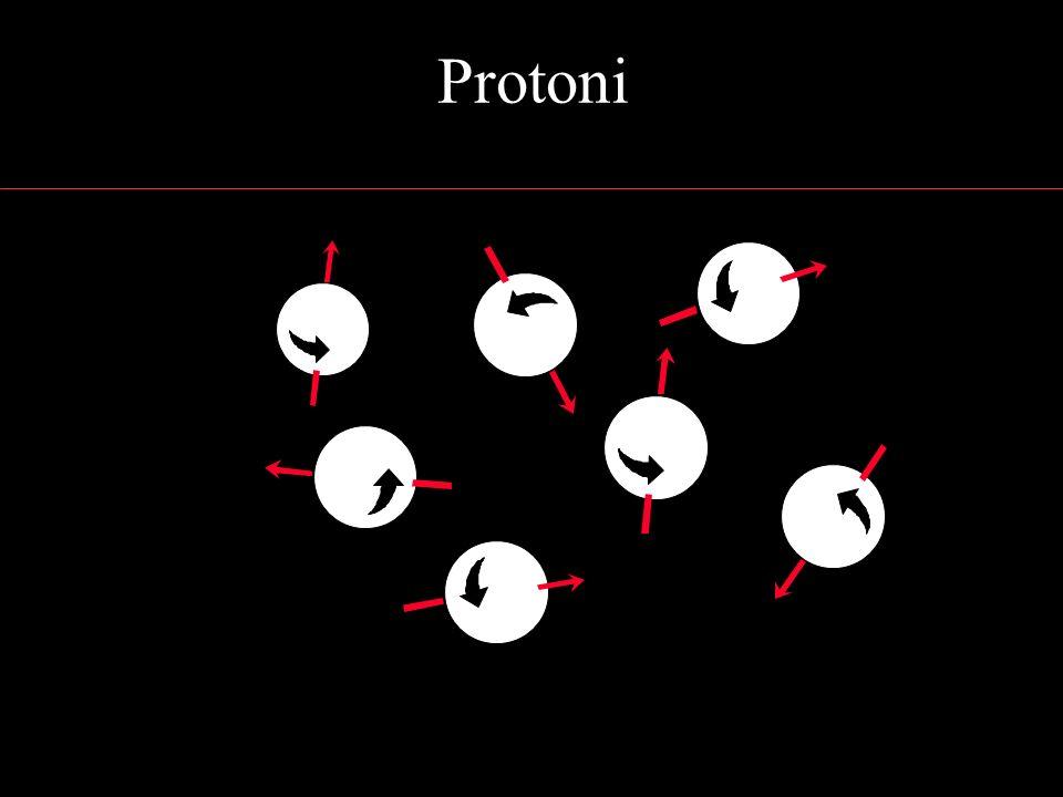 X Y Z B o M0M0 Relaxation processes: spin-spin relaxation in xy plane (T2) spin-lattice relaxation along z-axis (T1) RM: caratteristiche del segnale processi di rilassamento
