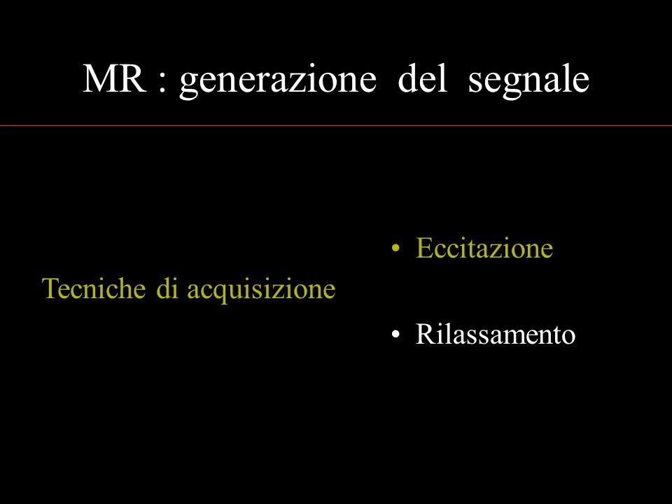 MR : generazione del segnale Eccitazione Rilassamento Tecniche di acquisizione