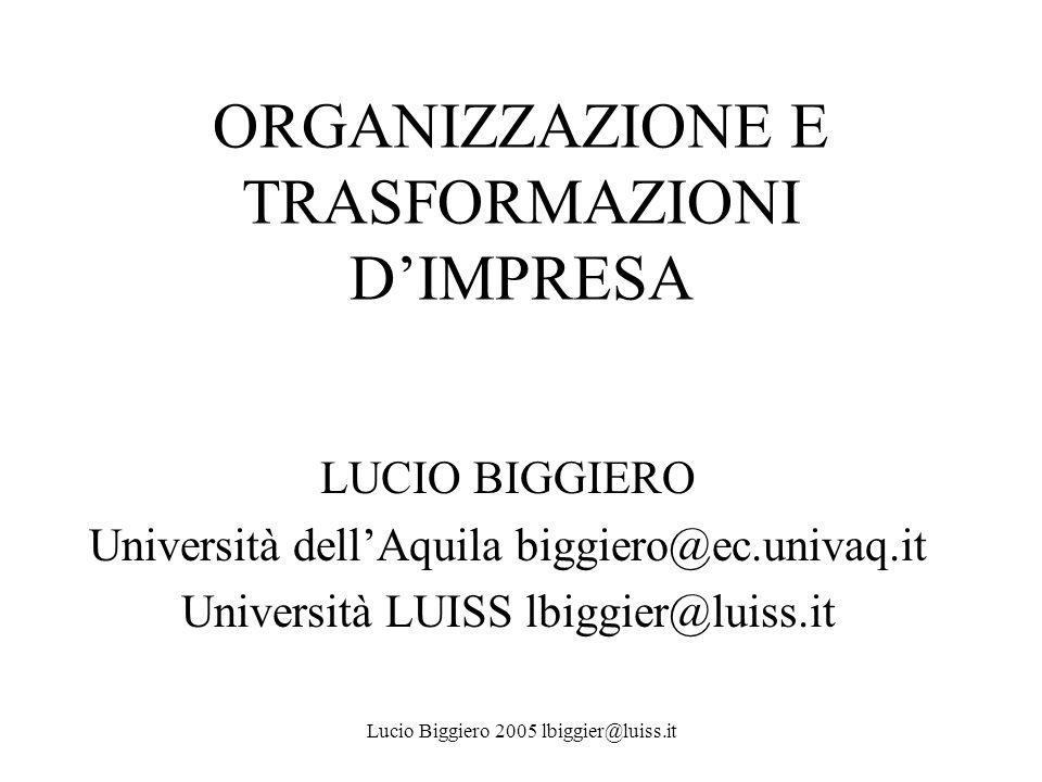 Lucio Biggiero 2005 lbiggier@luiss.it ORGANIZZAZIONE E TRASFORMAZIONI DIMPRESA LUCIO BIGGIERO Università dellAquila biggiero@ec.univaq.it Università L