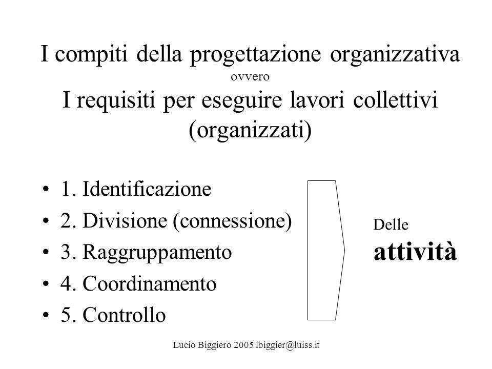 Lucio Biggiero 2005 lbiggier@luiss.it I compiti della progettazione organizzativa ovvero I requisiti per eseguire lavori collettivi (organizzati) 1. I