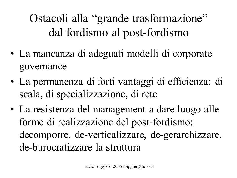 Ostacoli alla grande trasformazione dal fordismo al post-fordismo La mancanza di adeguati modelli di corporate governance La permanenza di forti vanta