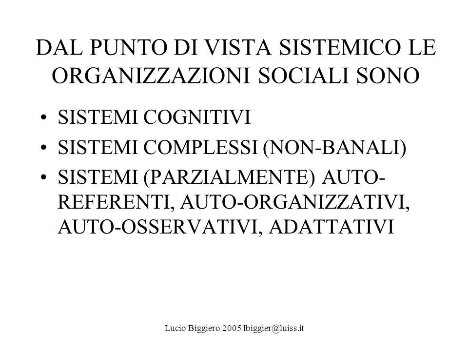 DAL PUNTO DI VISTA SISTEMICO LE ORGANIZZAZIONI SOCIALI SONO SISTEMI COGNITIVI SISTEMI COMPLESSI (NON-BANALI) SISTEMI (PARZIALMENTE) AUTO- REFERENTI, A
