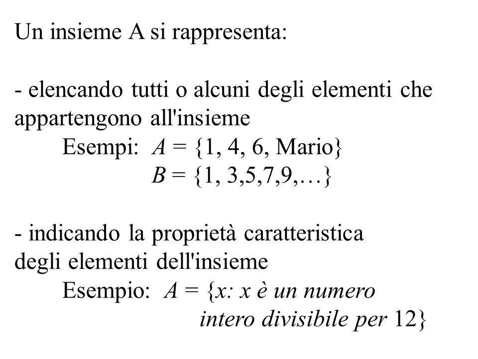 DIFFERENZA La differenza di due insiemi è l insieme degli elementi che appartengono al primo insieme e che non appartengono al secondo insieme A B = {x : x A, x B } Se A B A - B =