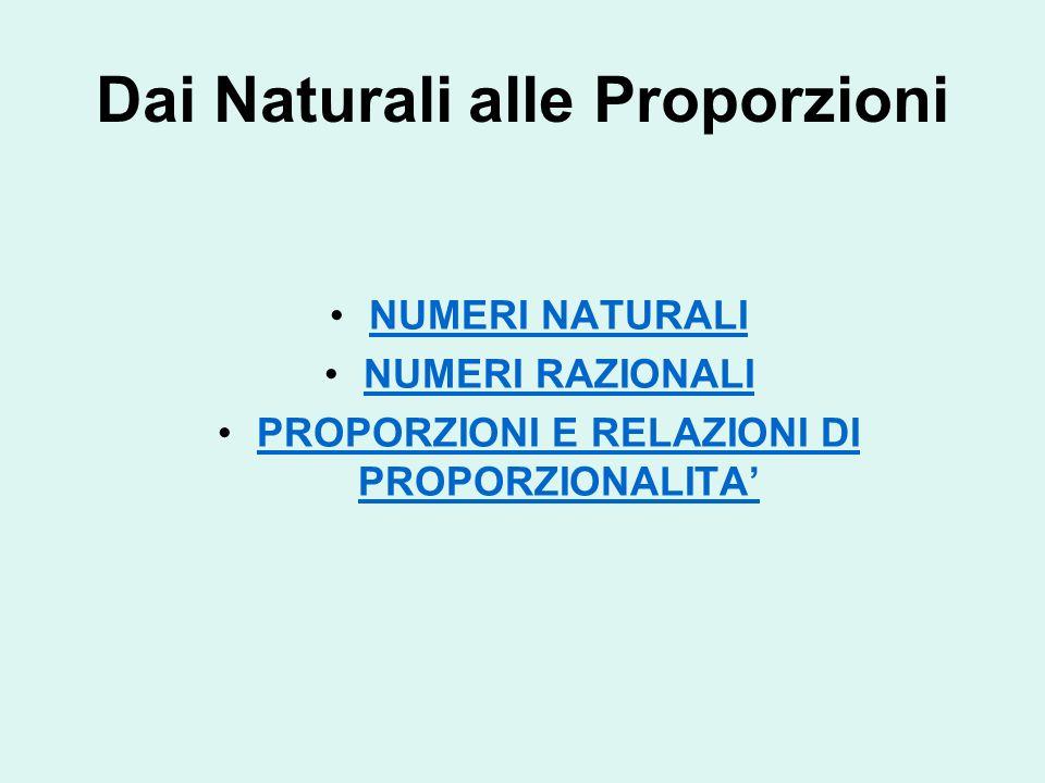 NUMERI NATURALI NUMERI RAZIONALI PROPORZIONI E RELAZIONI DI PROPORZIONALITAPROPORZIONI E RELAZIONI DI PROPORZIONALITA Dai Naturali alle Proporzioni