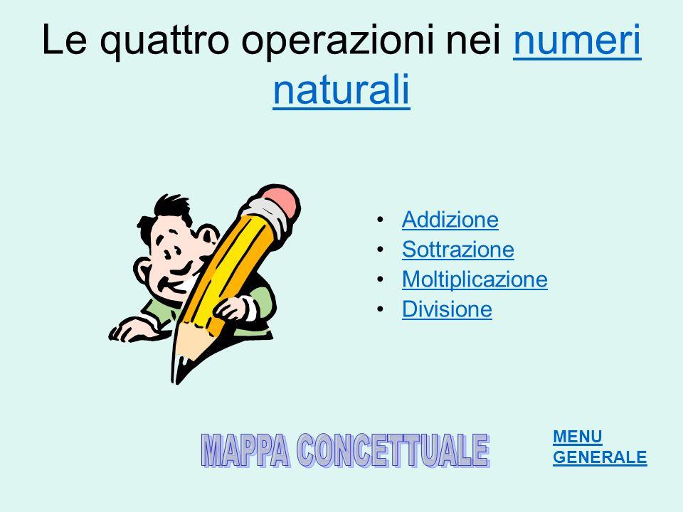 Le quattro operazioni nei numeri naturalinumeri naturali Addizione Sottrazione Moltiplicazione Divisione MENU GENERALE